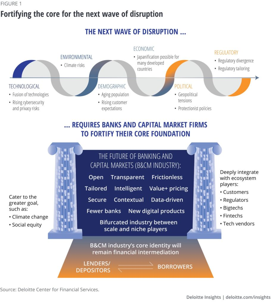 The next wave of disruption